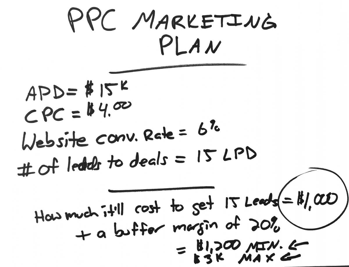PPC marketing calculation