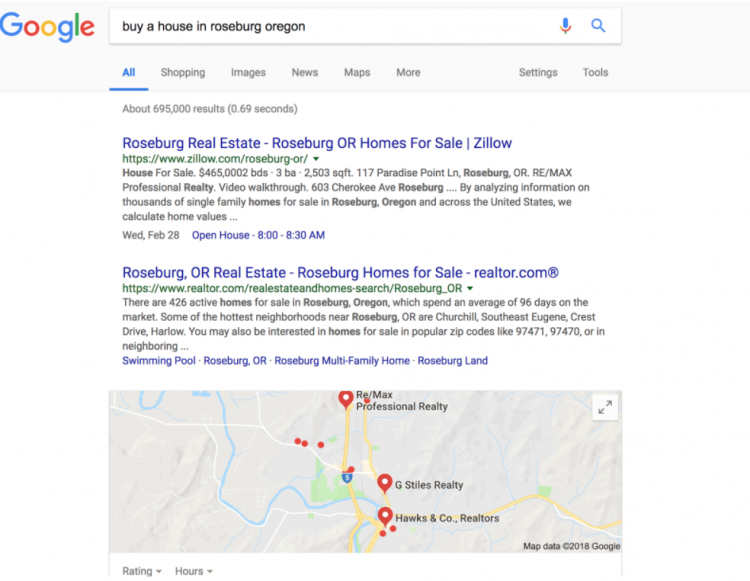 Design A real estate Landing Page For each of your target locations