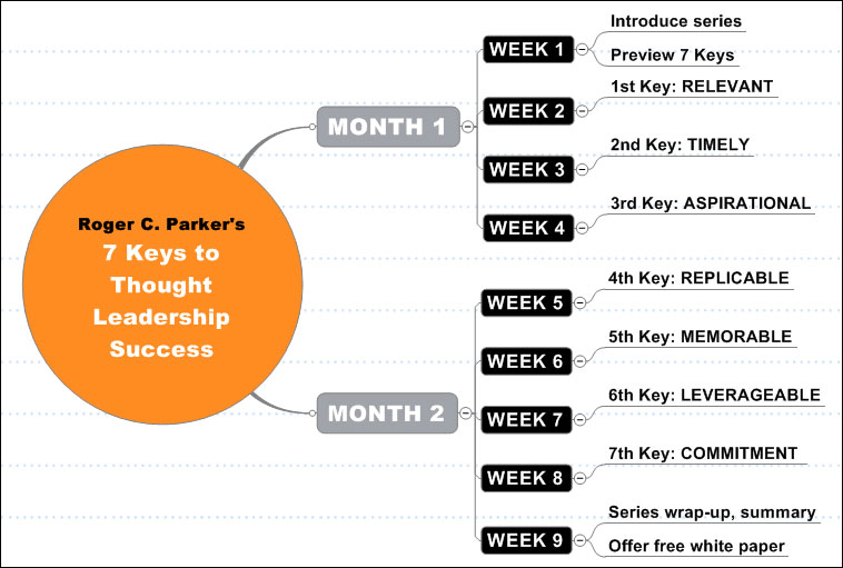 Rogers C. Parker's 7 keys to thought leadership