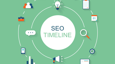 seo for real estate investors ranking timeline