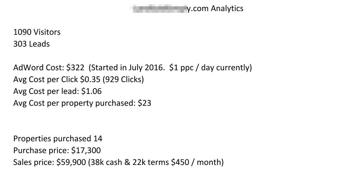 land buying website analytics