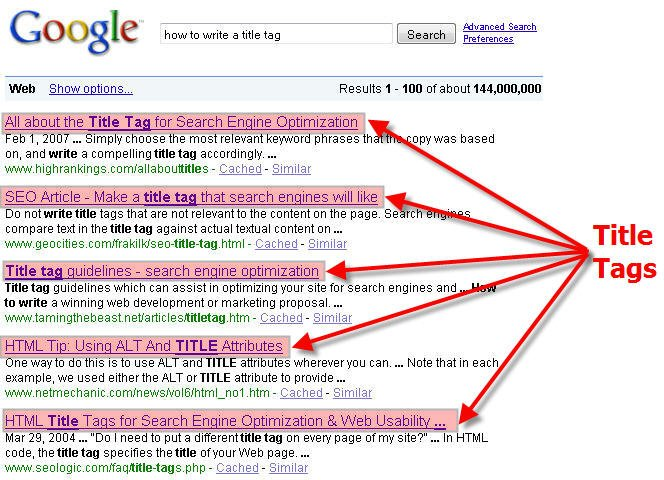 SEO for real estate investors Title Tag Optimization