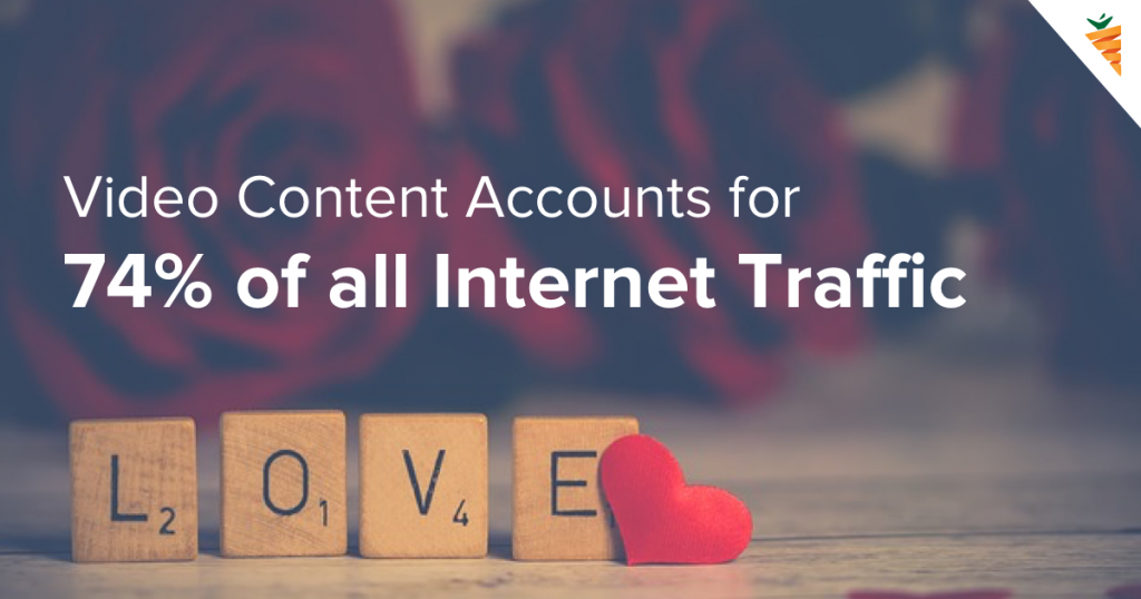 Video-Content-Accounts-for-74%-of-Intenet-Traffic