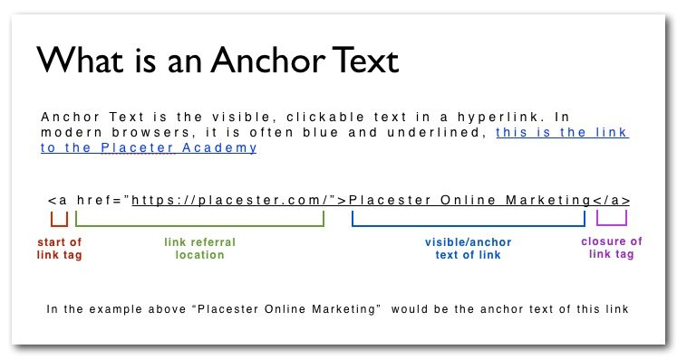 What-is-an-Anchor-Text