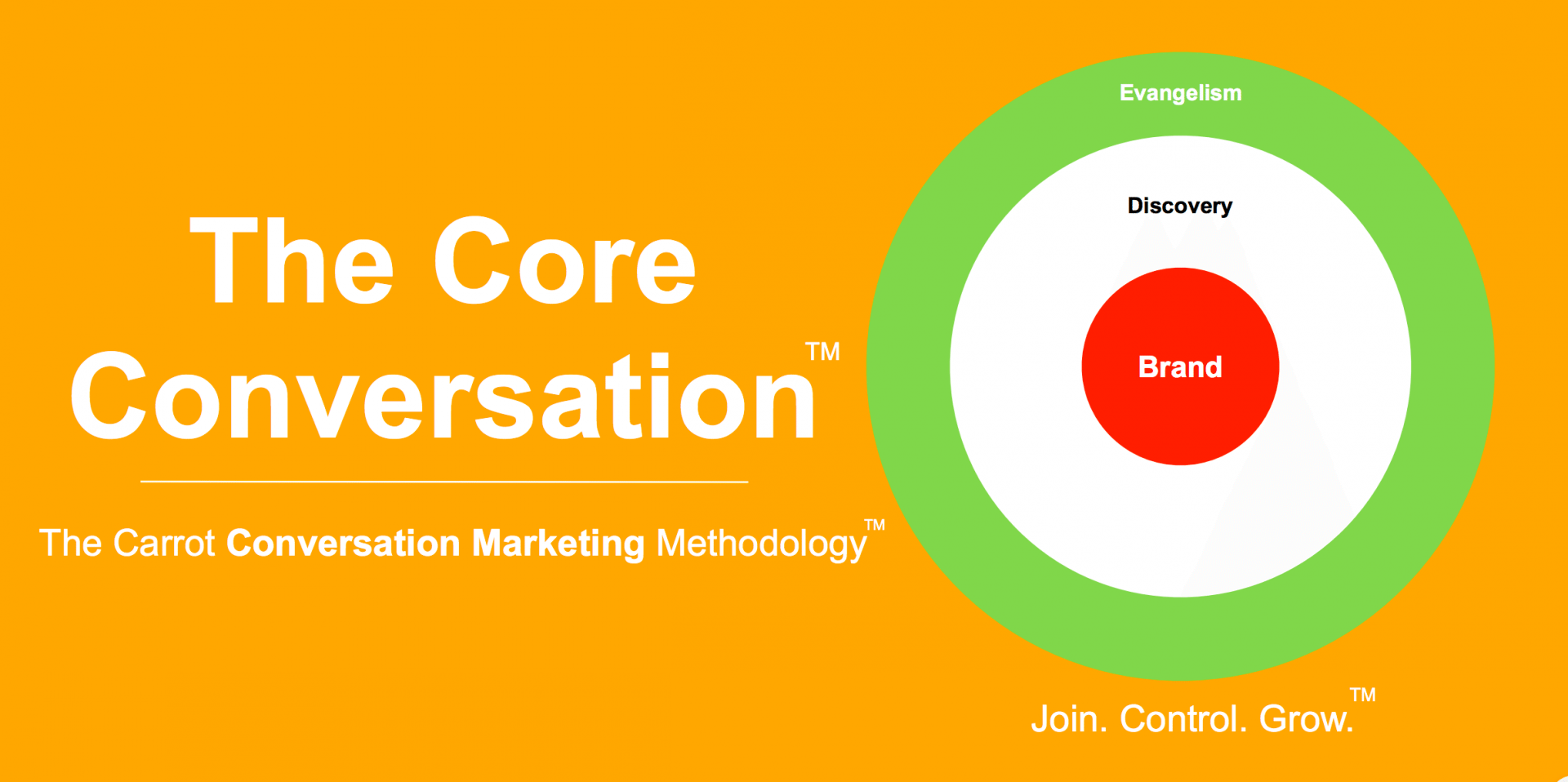 core-conversation-marketing