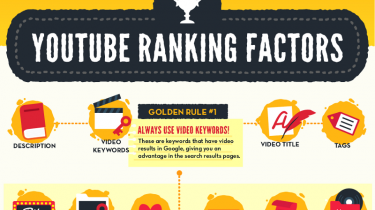 7 YouTube SEO Optimization Tips For Real Estate Investors & Agents