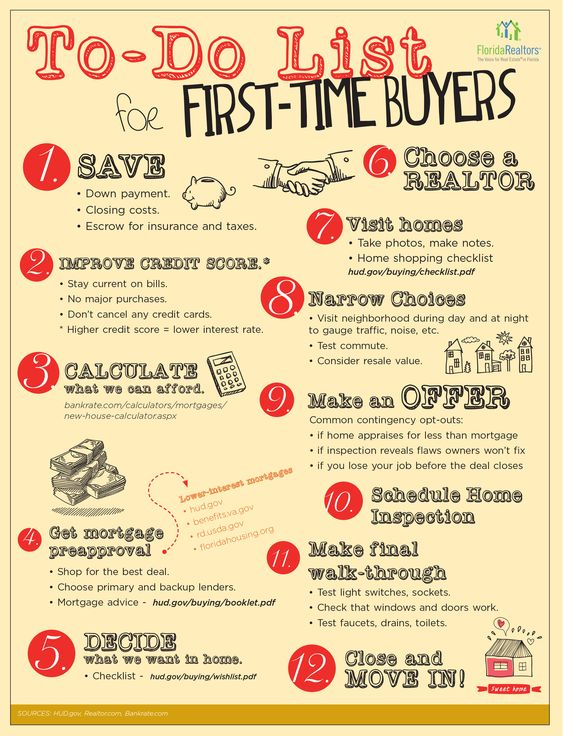 to-do list for first time buyers Real Estate Infographic
