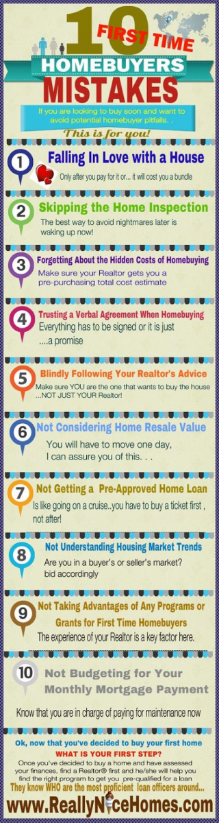 Real Estate Agent Infographic example 10 first time buyer mistakes