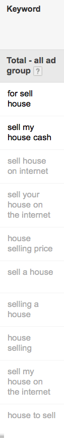 keywords related to selling your house: