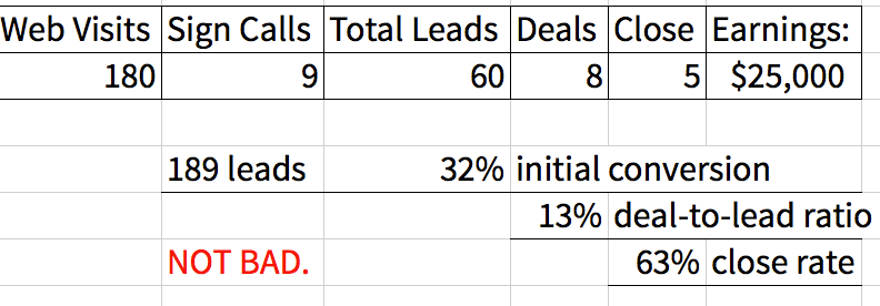 lead-nurture-1