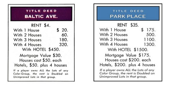 buying cheap land- baltic vs park place