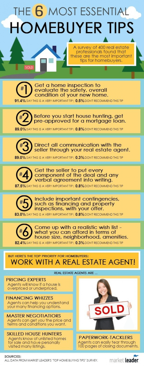 most essential homebuyer tips infographic
