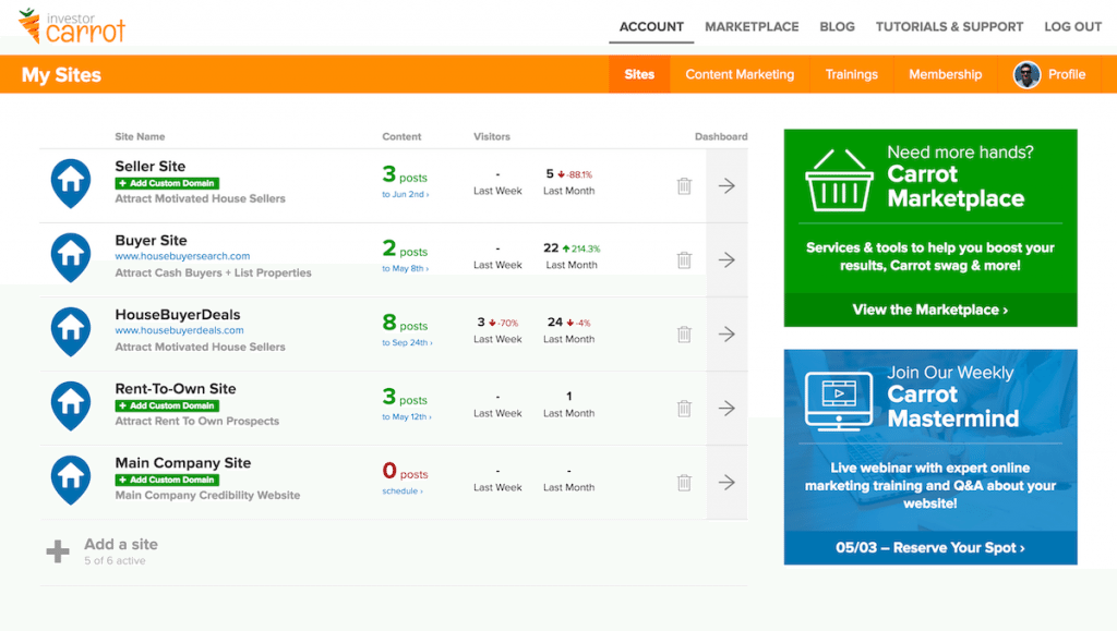 Carrot's new and approved dashboard for members