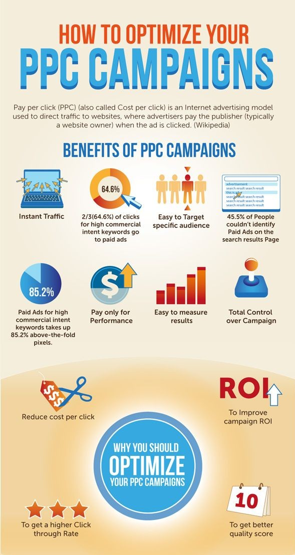optimize-ppc-campaigns-real-estate-investors
