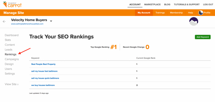 real estate website seo rankings