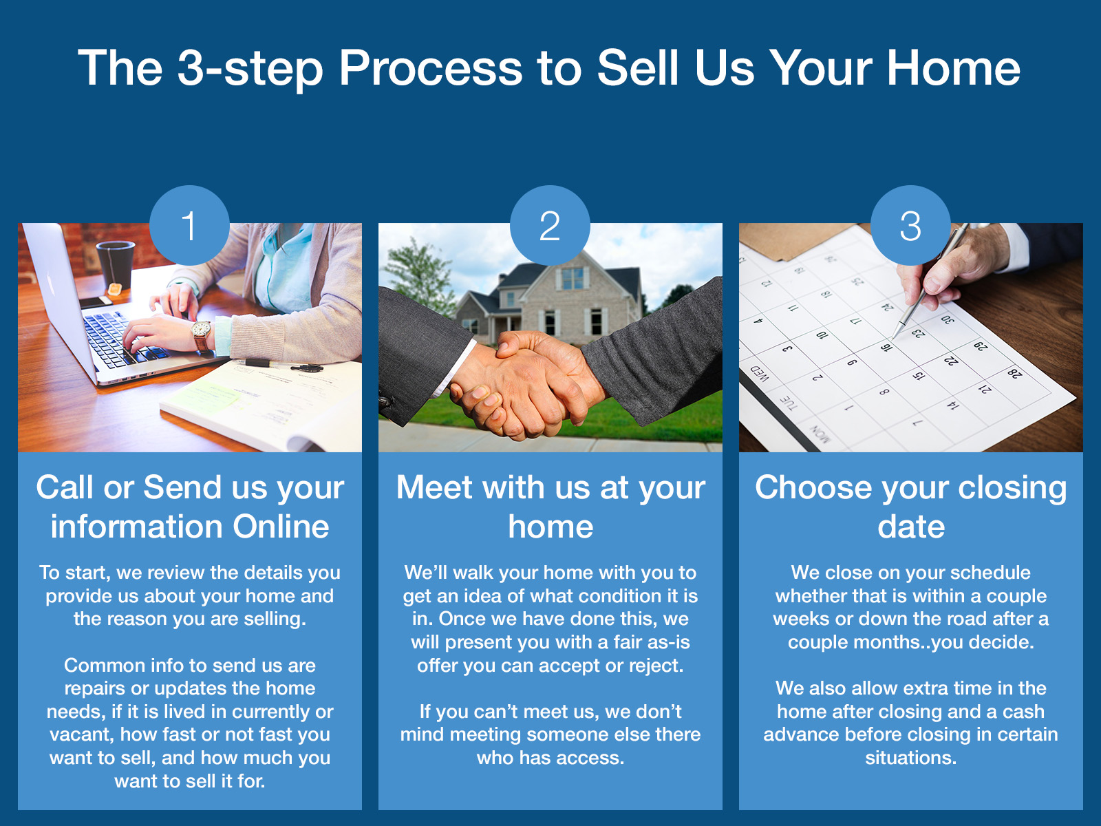 How does selling your home to an investor work