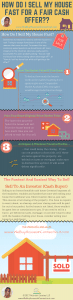 Infographic illustrating how to sell your house fast in Naugatuck Connecticut