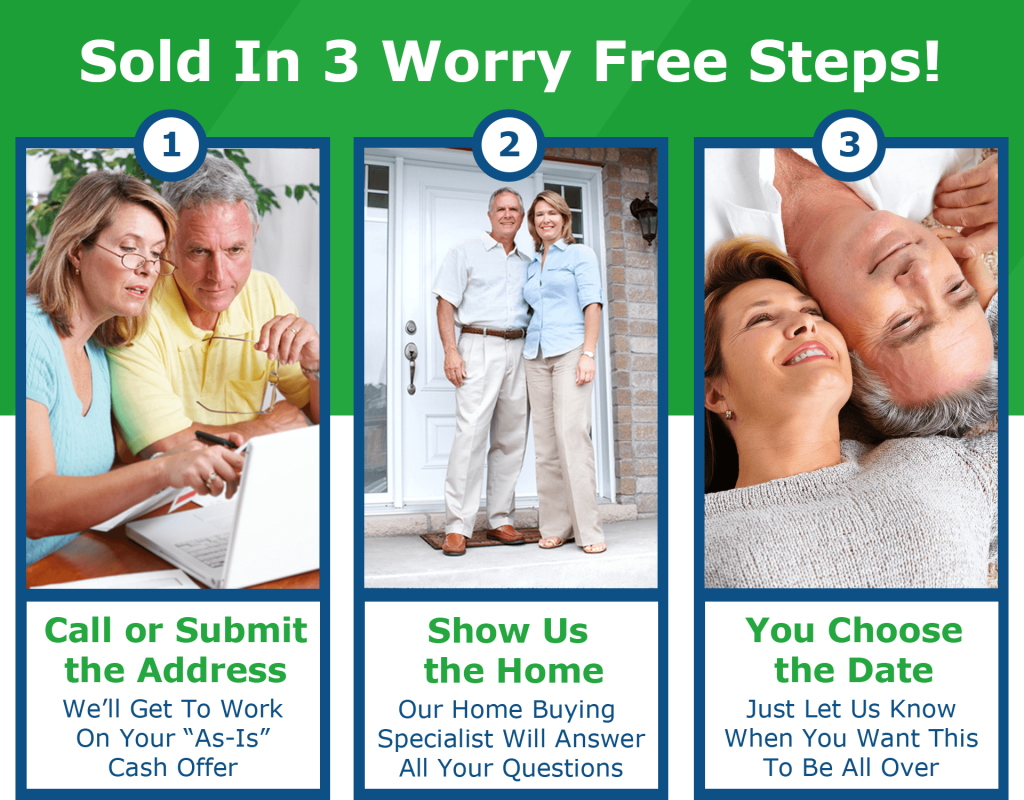 Your Home Sold in 3 Steps