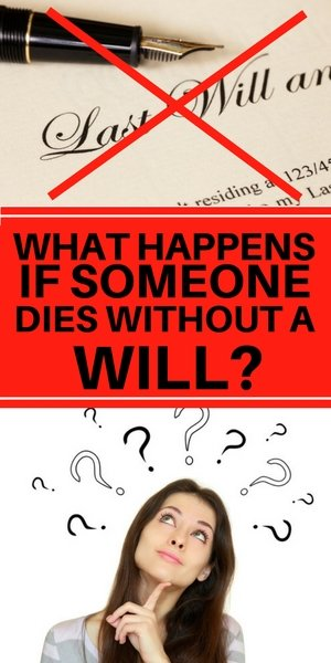 What happens if someone dies without a will on Long Island? What happens to the house?