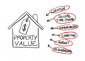 can appraisals affect the selling price on a house in philadelphia