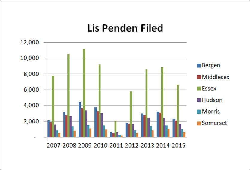 Lis-Pendens-Graph