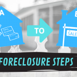 Foreclosure Stages in New Jersey
