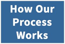 how-our-process-works-appleton-sell-my-house