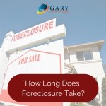 How Long Does Foreclosure Take?