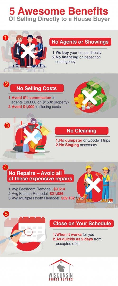We Buy Houses Madison WI Benefits