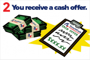 You receive a cash offer.