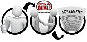 A diagram of a person extending a hand for a handshake, two people shaking hands and saying It's a Deal with speech bubbles, and a legal document with the word Agreement so you can Sell Your House Fast