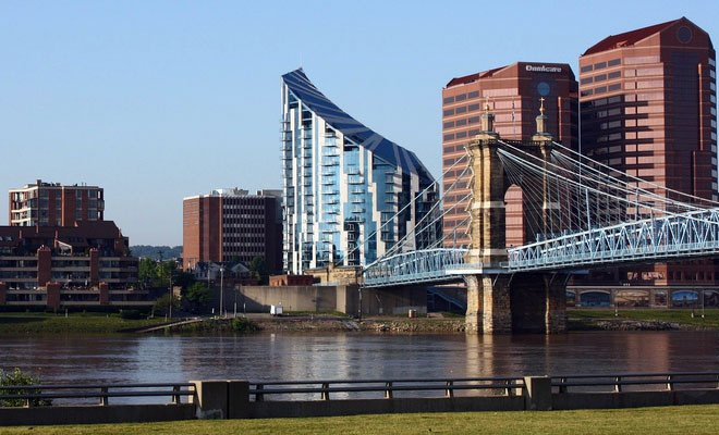 we buy houses in covington ky - covington skyline - sell house fast for cash