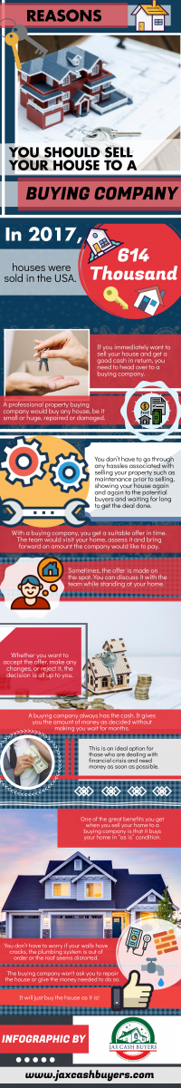 Reasons You Should Sell Your House To A Buying Company