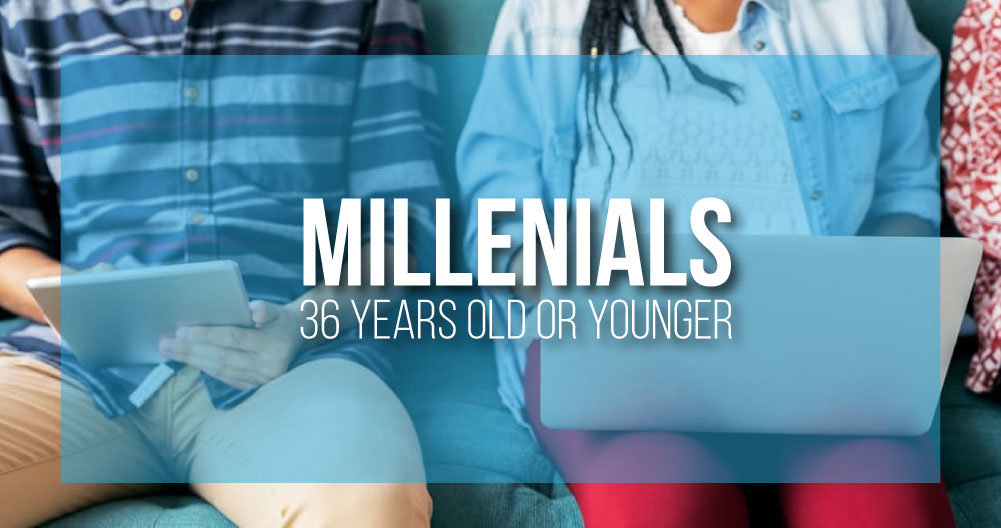 Millenials - Who is INVESTING in Real Estate?!