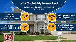 Home buyers in Cincinnati Ohio