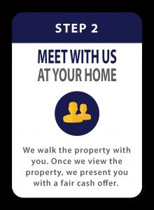 We Buy Houses In Milwaukee Step 2