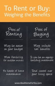 Renting in Utah VS Buying in Utah