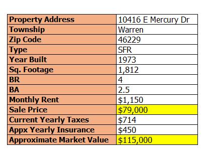 10416-e-mercury-dr