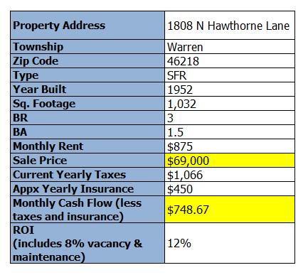 1808-n-hawthorne-lane