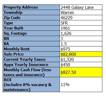 2448-galaxy-lane
