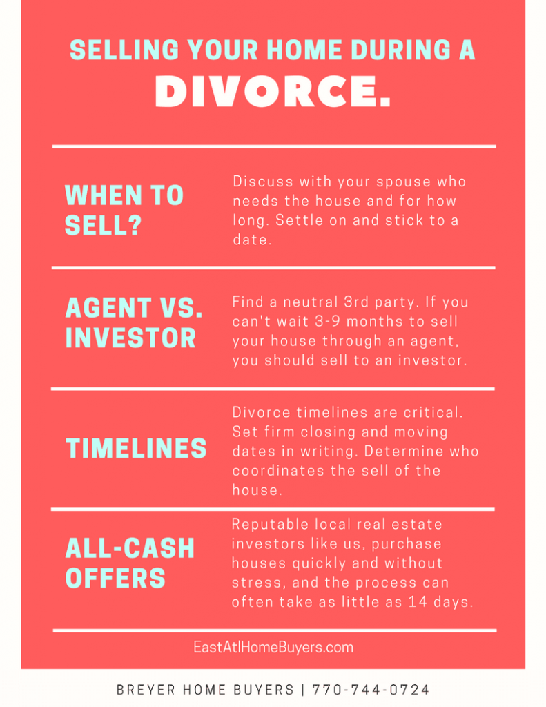 selling your home during a divorce atlanta filing for divorce atlanta division of assets in divorce atlanta who gets what divorce atlanta divorce process ga