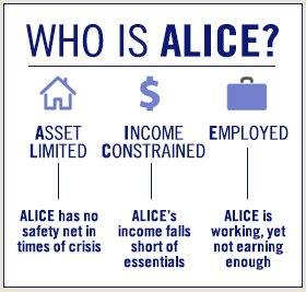 The United Way's ALICE project