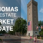 fort thomas KY real estate - market update