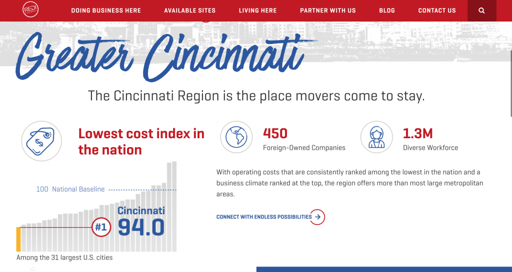 cost of living in Cincinnati - lowest cost index in nation - REDI