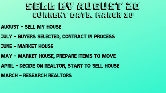 how to find the right real estate agent. the heilman team