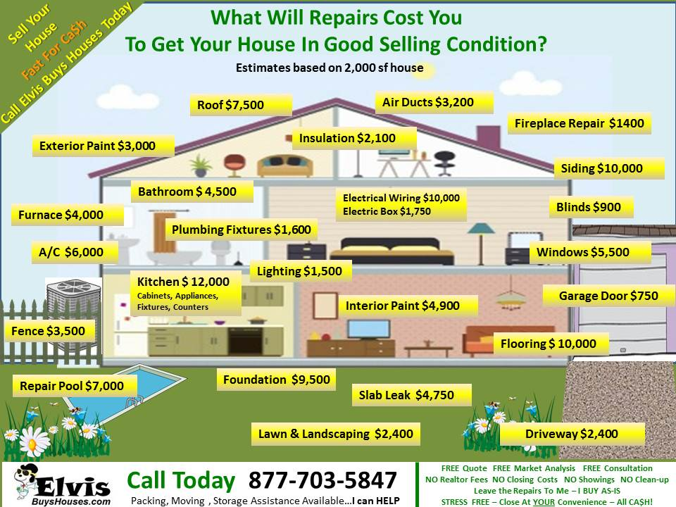 Avoid Repairs.  Sell Your House Fast.  Call Elvis Buys Houses Today  877-703-5847