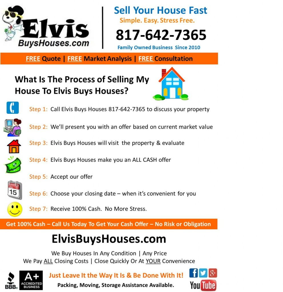 Elvis Buys Houses - Process Of Selling - Call Today For More Information 877-703-5847