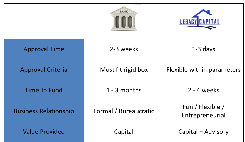 legacycapital