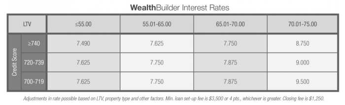 the-wealthbuilder