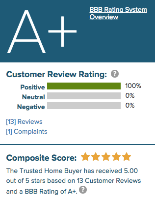 the trusted home buyer reviews